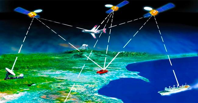 ГЛОНАСС и GPS конкурентная борьба